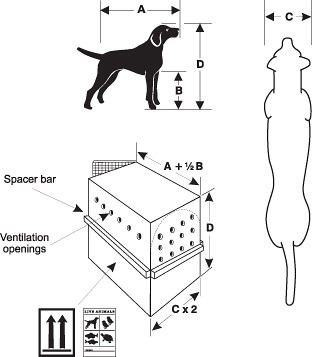 Pet Container Dimensions