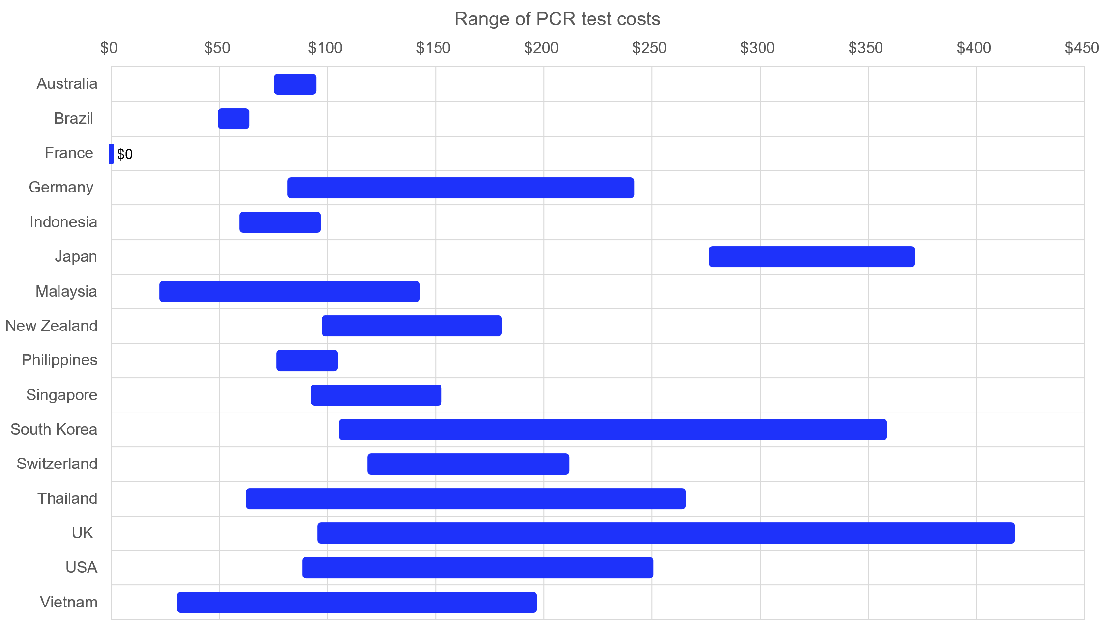 pcr-test-table.png
