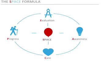 IATA SPACE – A New Mindset for Business aviation training course