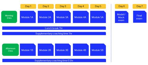 TCGP-03-VC schedule